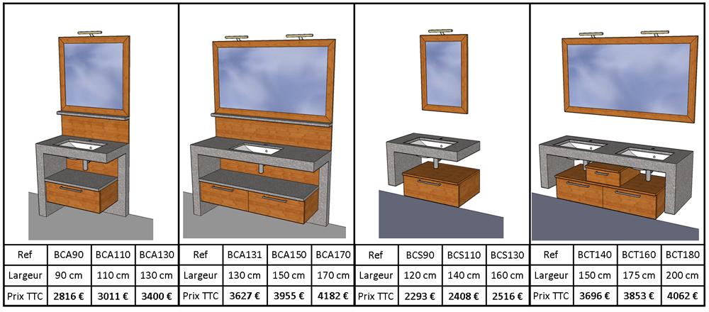 beton cir salle de bain prix sols des solutions pour. Black Bedroom Furniture Sets. Home Design Ideas