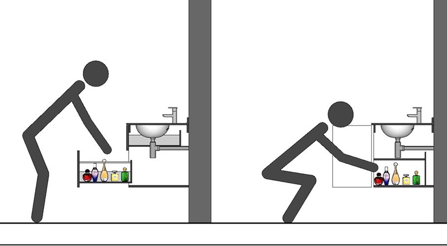 comparatif porte tiroirs meuble salle bain